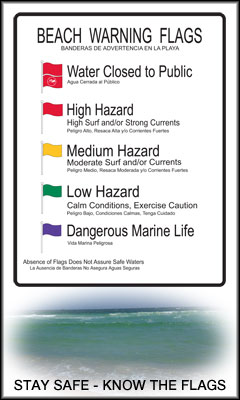 Local Beaches | Beach Flag Warnings